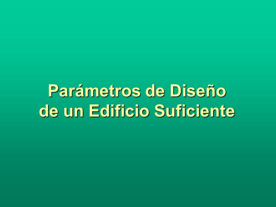 CICLO DE VIDA DiseñoDiseño ConstrucciónConstrucción OperaciónOperación MantenimientoMantenimiento Parámetros de Diseño Suficiente