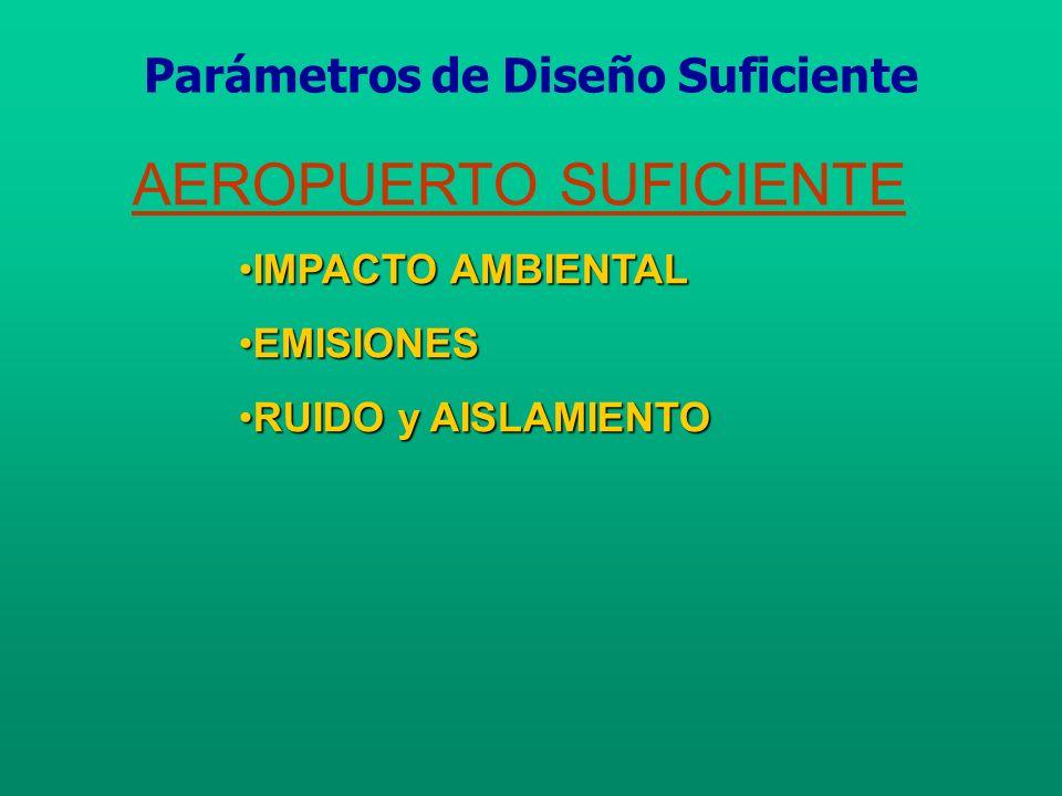 AEROPUERTO SUFICIENTE EMISIONESEMISIONES Fuente:DFW International Airport Parámetros de Diseño Suficiente