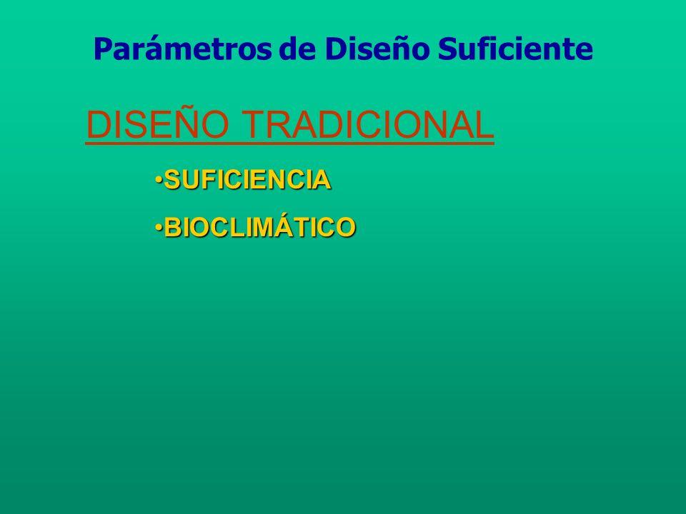 UBICACIÓNUBICACIÓN CONSUMOCONSUMO ENERGÍAENERGÍA MATERIALESMATERIALES RECURSOSRECURSOS CALIDAD AMBIENTALCALIDAD AMBIENTAL Parámetros de Diseño Suficiente