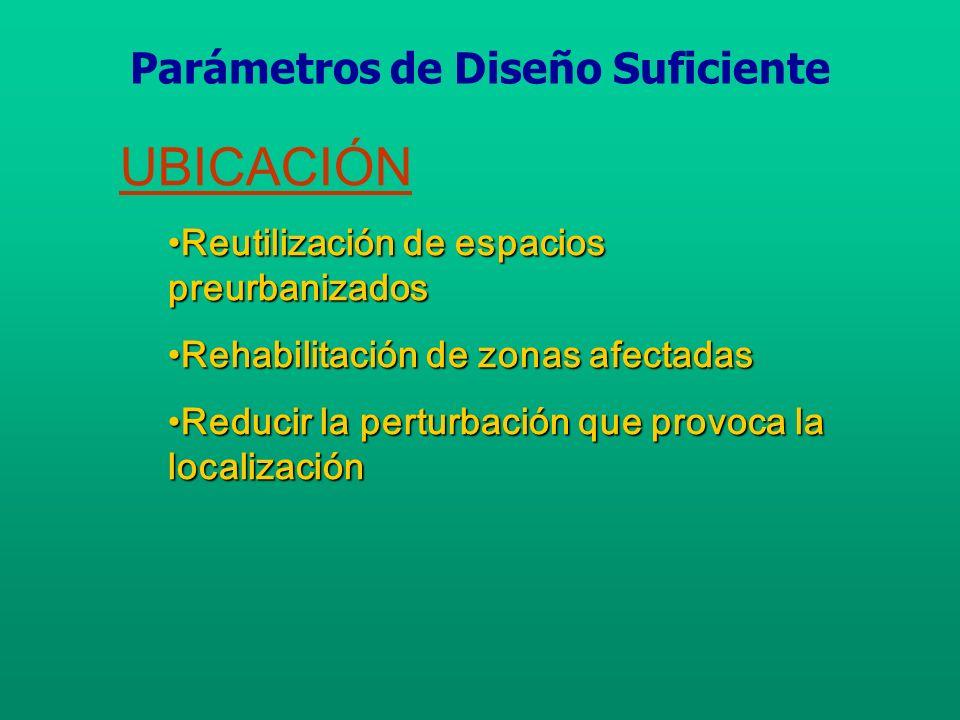 UBICACIÓN ORIENTACIÓNORIENTACIÓN Fuente: ENSAR Group Parámetros de Diseño Suficiente