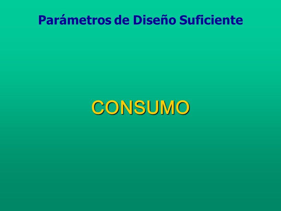 CONSUMO AguaAgua Limitación el consumo de agua potable -irrigación de zonas verdesLimitación el consumo de agua potable -irrigación de zonas verdes Reciclado de agua.