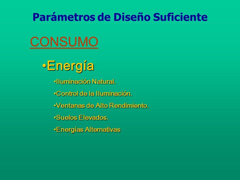 CONSUMO EnergíaEnergía Solar Solar Energías Alternativas: EólicaEnergías Alternativas: EólicaBiomasaHidráulicaOceánicaGeotérmica Parámetros de Diseño Suficiente