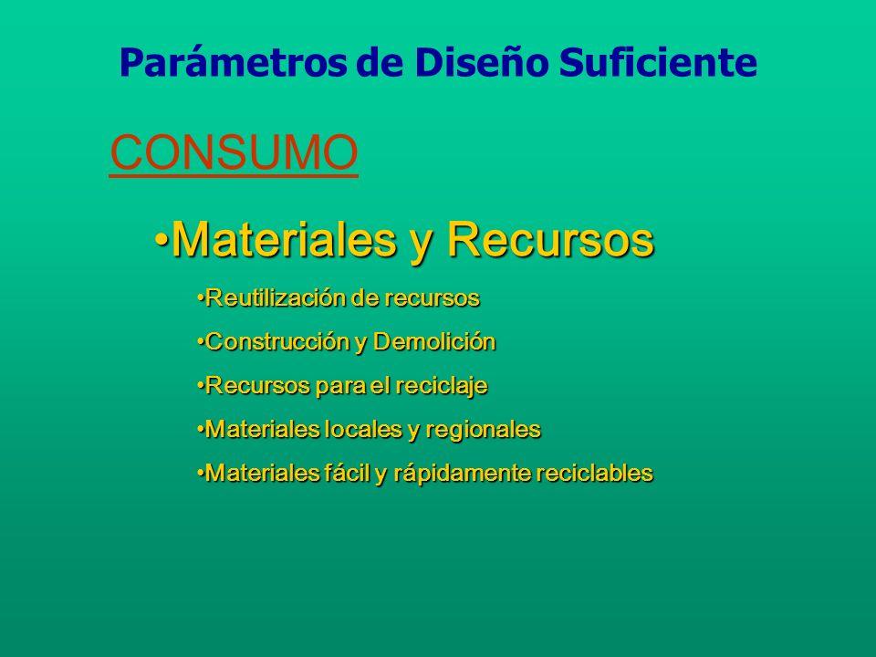 CONSUMO Materiales y RecursosMateriales y Recursos Materiales fácil y rápidamente reciclablesMateriales fácil y rápidamente reciclables Parámetros de Diseño Suficiente