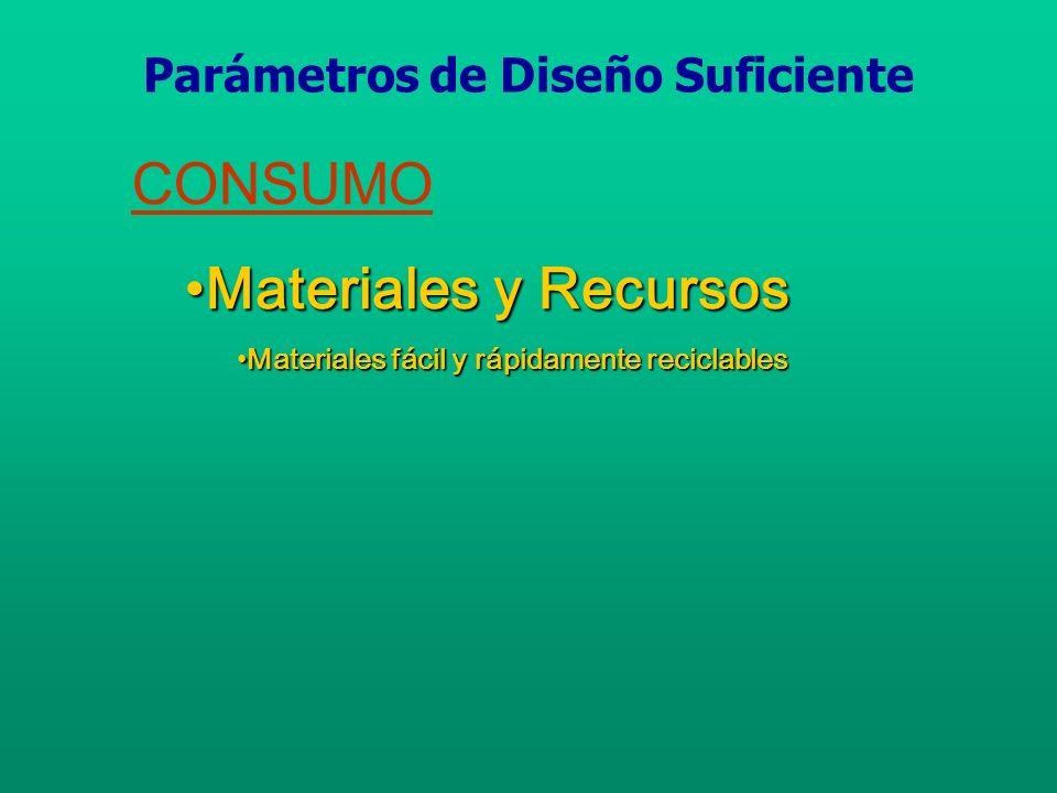 Material Producción (sej/g) ConstrucciónDemoliciónRecogidaVertido Total (sej/g) Maderos 0.882.140.150.0220.013.5 Hormigón 1.542.140.150.0220.013.7 Cemento 1.972.140.150.0220.014.5 Ladrillos 2.322.140.150.0220.014.6 Materiales Cerámicos/ Vidrio Reciclado 3.062.140.150.0220.015.4 Vidrio 2.162.140.150.0220.015.5 Acero 4.132.140.150.0220.015.8 Plástico (PVC)5.852.140.150.0220.018.2 Aluminio 12.532.140.150.0220.0114.9 Fuente: Buranakarn (1998), Haukoos (1995).