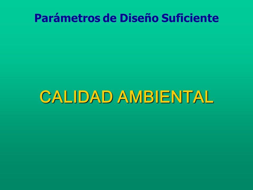 CALIDAD AMBIENTAL Control de las Fuentes de ContaminaciónControl de las Fuentes de Contaminación VentilaciónVentilación HumedadHumedad FiltraciónFiltración Parámetros de Diseño Suficiente