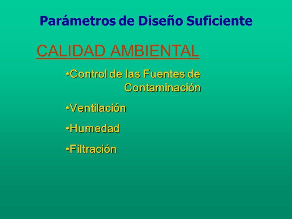 CALIDAD AMBIENTAL Control de las Fuentes de ContaminaciónControl de las Fuentes de Contaminación Fuentes interioresFuentes interiores Fuentes exterioresFuentes exteriores Parámetros de Diseño Suficiente
