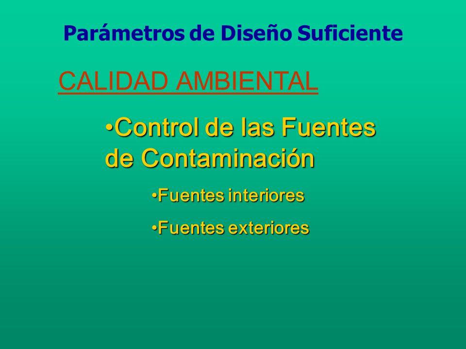 CALIDAD AMBIENTAL VentilaciónVentilación Procedimiento del rango de ventilaciónProcedimiento del rango de ventilación Procedimiento de calidad ambiental interiorProcedimiento de calidad ambiental interior Estrategias de control de la ventilaciónEstrategias de control de la ventilación Parámetros de Diseño Suficiente