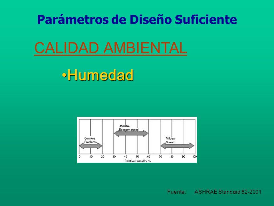 CALIDAD AMBIENTAL FiltraciónFiltración Fuente:ASHRAE Standard 62-2001 Parámetros de Diseño Suficiente