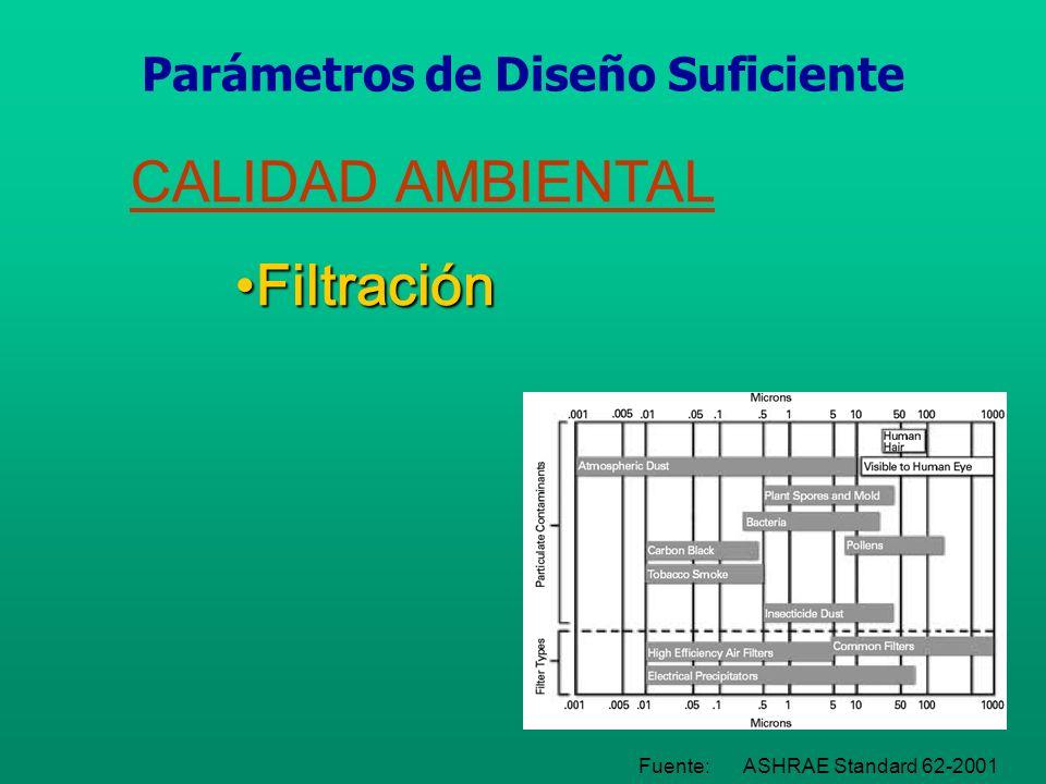 CALIDAD AMBIENTAL Métodos de MejoraMétodos de Mejora Monitorización del dióxido de carbono y otros componente volátiles orgánicosMonitorización del dióxido de carbono y otros componente volátiles orgánicos Incrementar la Ventilación Efectiva.Incrementar la Ventilación Efectiva.
