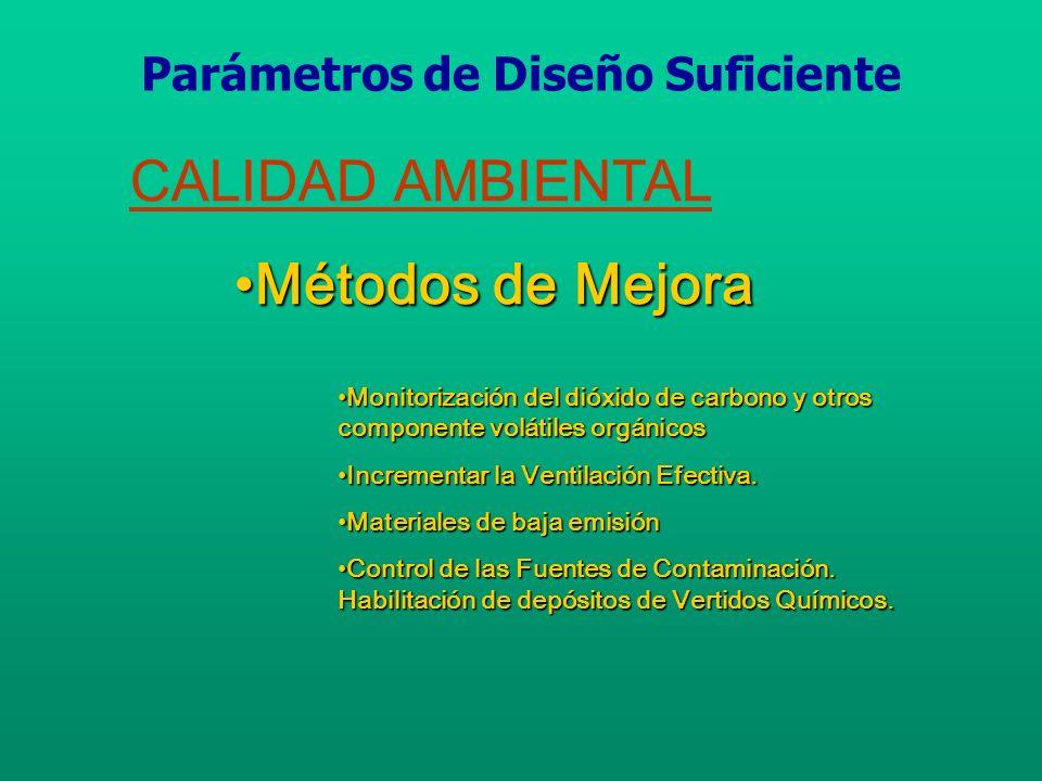 CALIDAD AMBIENTAL Métodos de MejoraMétodos de Mejora Control del sistema.Control del sistema.