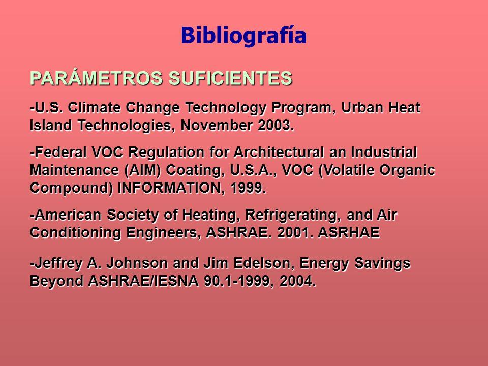 PARÁMETROS SUFICIENTES -Standard 62-2001, Ventilation for acceptable indoor air quality, Atlanta, 2001.