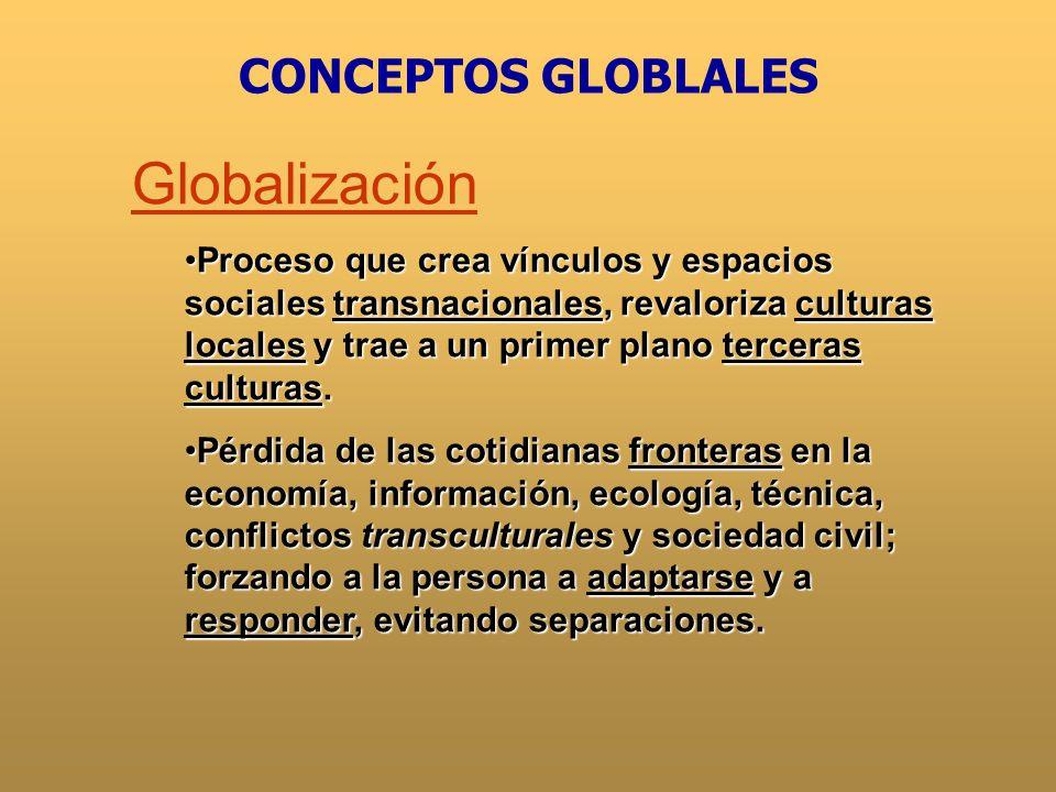 Globalismo Reducción exclusiva a lo EconómicoReducción exclusiva a lo Económico CONCEPTOS GLOBLALES
