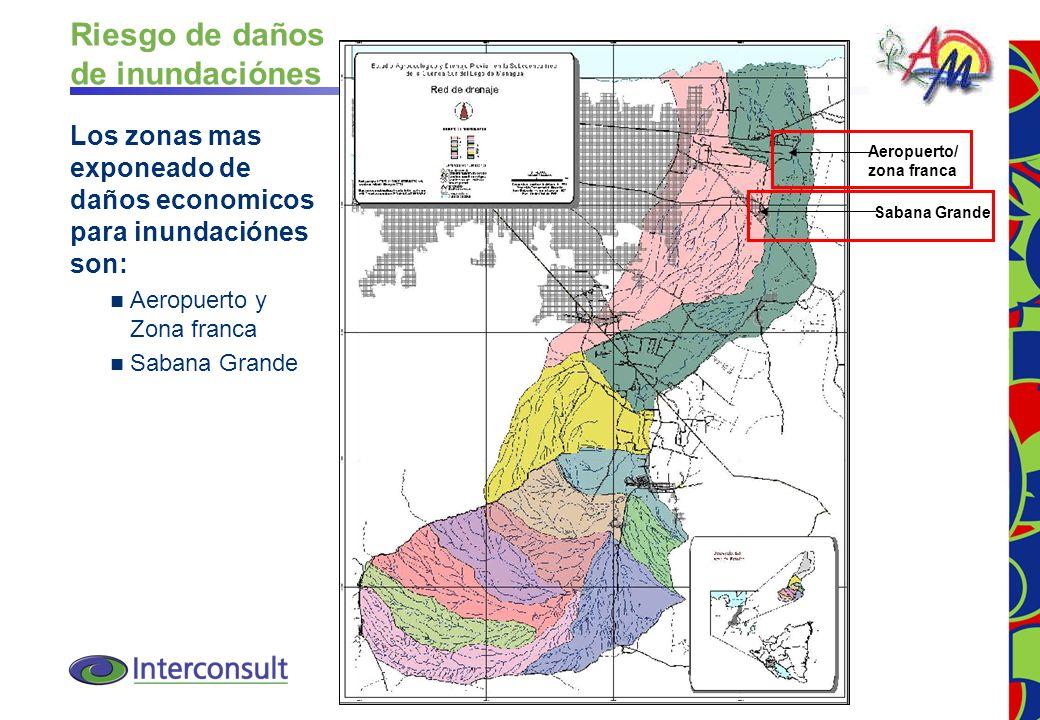 13 Aeropuerto/ zona franca Sabana Grande Riesgo de daños de inundaciónes Los zonas mas exponeado de daños economicos para inundaciónes son: Aeropuerto