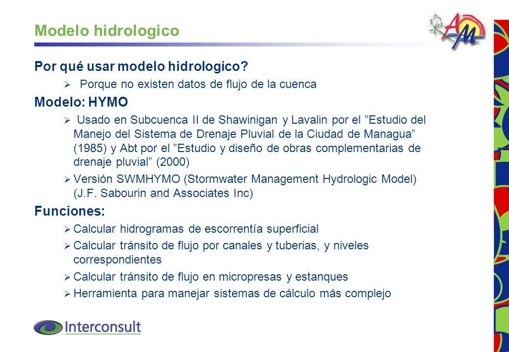 23 Modelo hidrologico Por qué usar modelo hidrologico? Porque no existen datos de flujo de la cuenca Modelo: HYMO Usado en Subcuenca II de Shawinigan