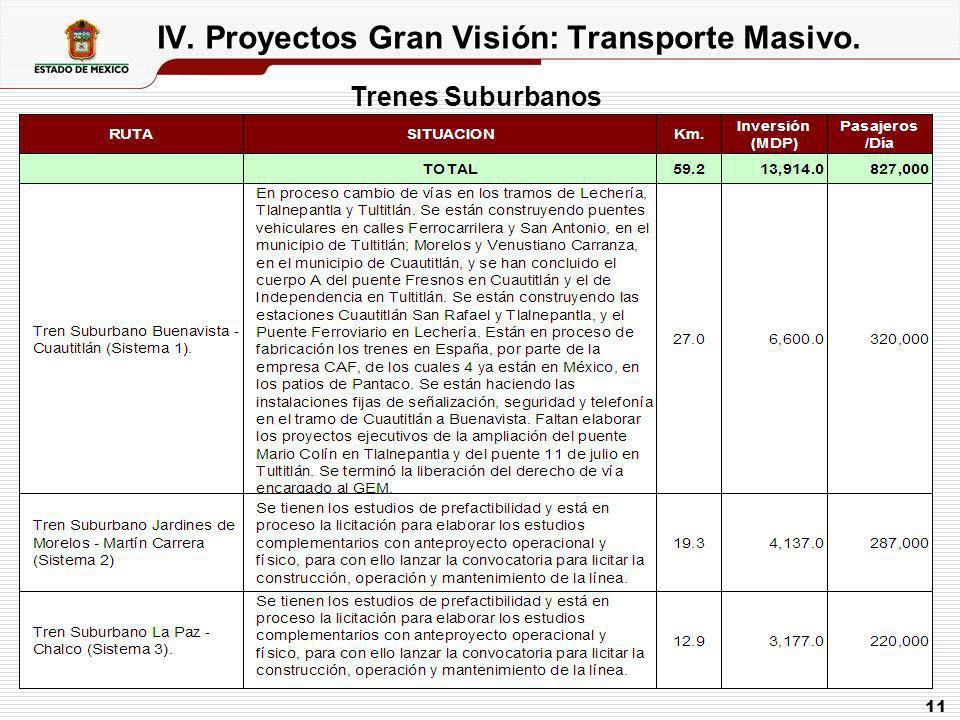 11 IV. Proyectos Gran Visión: Transporte Masivo. Trenes Suburbanos