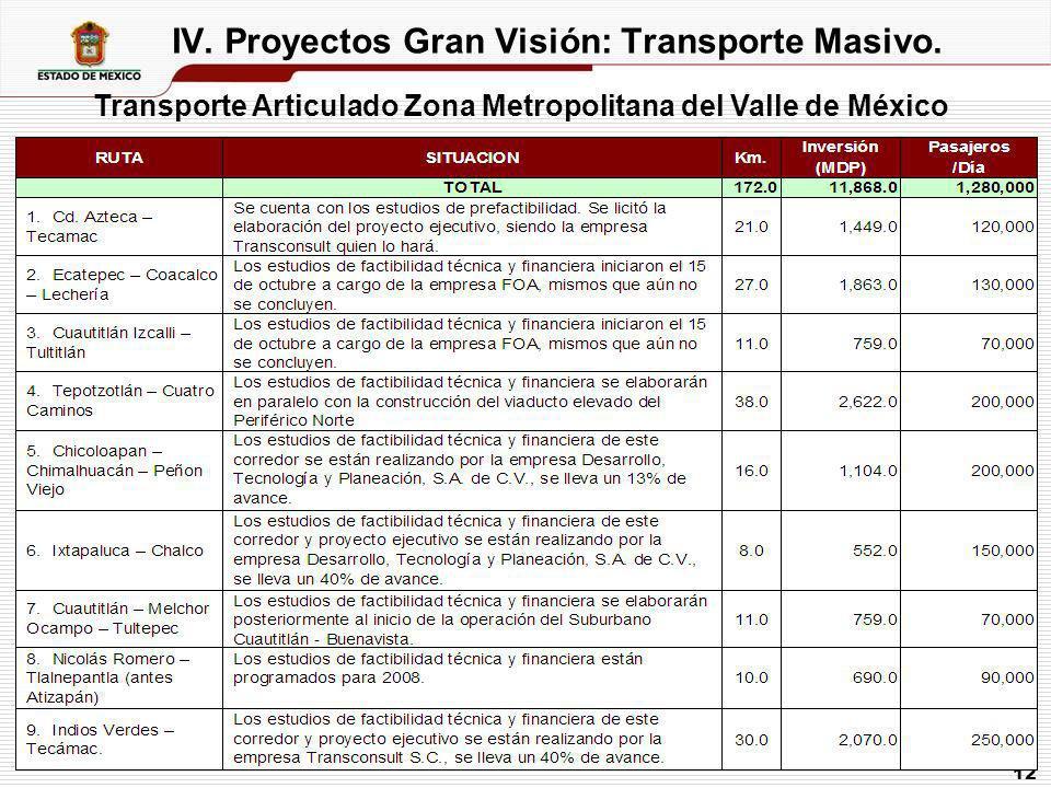 12 IV. Proyectos Gran Visión: Transporte Masivo. Transporte Articulado Zona Metropolitana del Valle de México