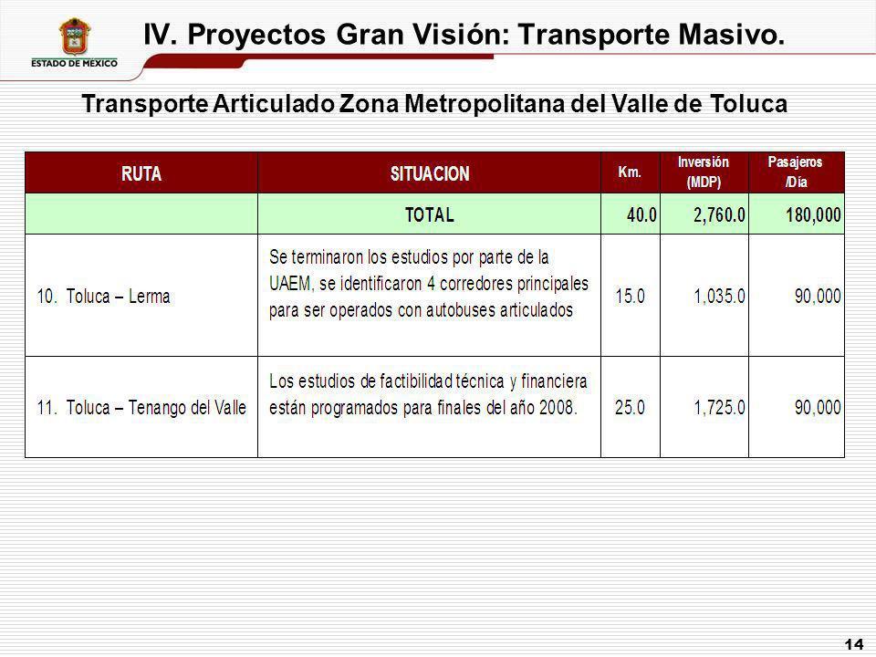 14 IV. Proyectos Gran Visión: Transporte Masivo. Transporte Articulado Zona Metropolitana del Valle de Toluca