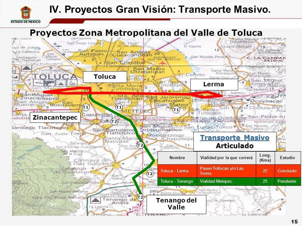 15 Lerma Toluca Tenango del Valle Zinacantepec T1 T2 Transporte Masivo Transporte Masivo Articulado Transporte Masivo Proyectos Zona Metropolitana del