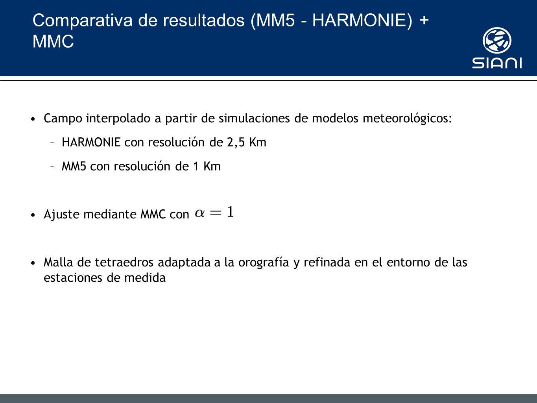 Comparativa de resultados (MM5 - HARMONIE) + MMC Campo interpolado a partir de simulaciones de modelos meteorológicos: –HARMONIE con resolución de 2,5 Km –MM5 con resolución de 1 Km Ajuste mediante MMC con Malla de tetraedros adaptada a la orografía y refinada en el entorno de las estaciones de medida