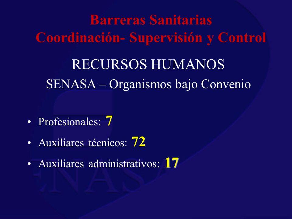 Barreras Sanitarias Coordinación- Supervisión y Control RECURSOS HUMANOS SENASA – Organismos bajo Convenio Profesionales: 7 Auxiliares técnicos: 72 17