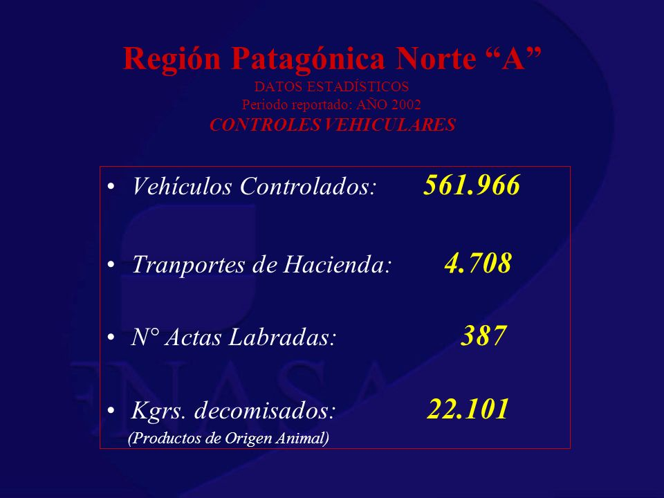 Región Patagónica Norte A DATOS ESTADÍSTICOS Periodo reportado: AÑO 2002 CONTROLES VEHICULARES Vehículos Controlados: 561.966 Tranportes de Hacienda: