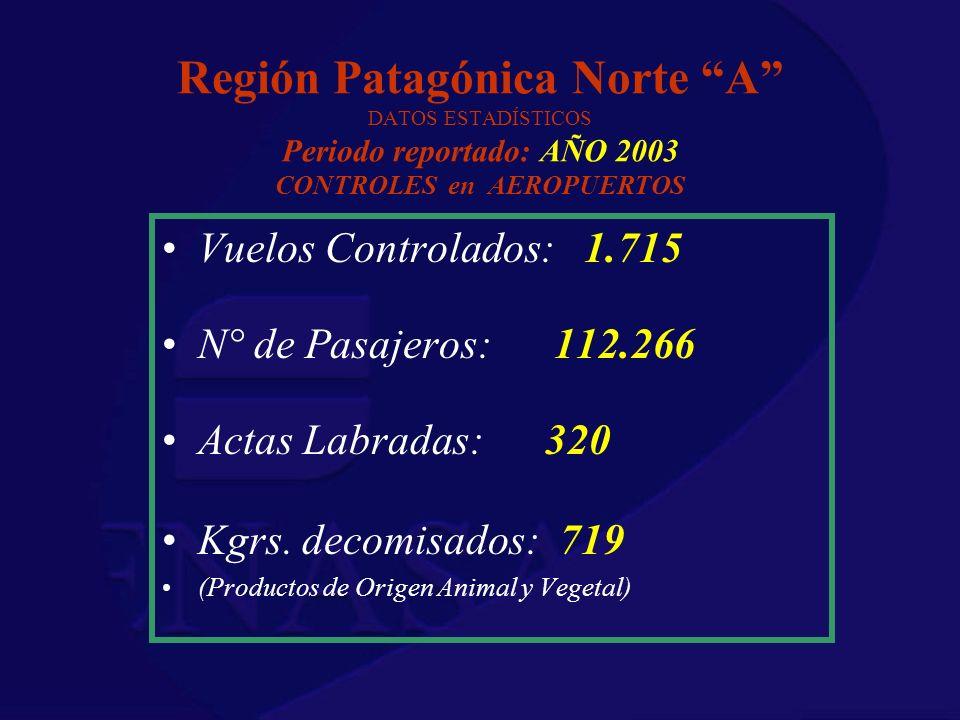 Región Patagónica Norte A DATOS ESTADÍSTICOS Periodo reportado: AÑO 2003 CONTROLES en AEROPUERTOS Vuelos Controlados: 1.715 N° de Pasajeros: 112.266 A