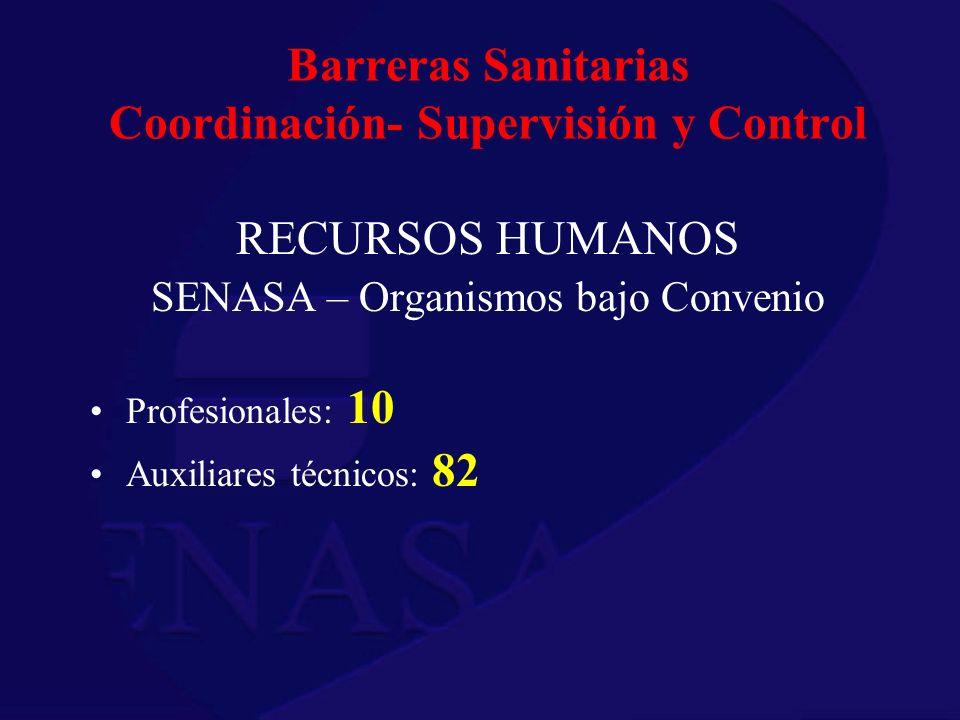 Barreras Sanitarias Coordinación- Supervisión y Control RECURSOS HUMANOS SENASA – Organismos bajo Convenio Profesionales: 10 Auxiliares técnicos: 82