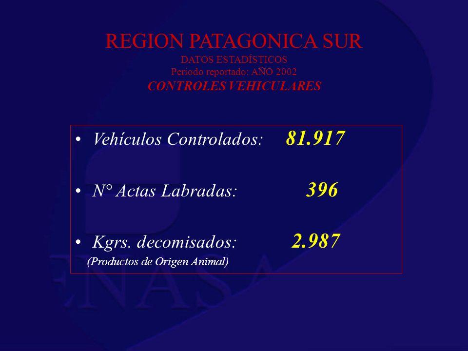 REGION PATAGONICA SUR DATOS ESTADÍSTICOS Periodo reportado: AÑO 2002 CONTROLES VEHICULARES Vehículos Controlados: 81.917 N° Actas Labradas: 396 Kgrs.