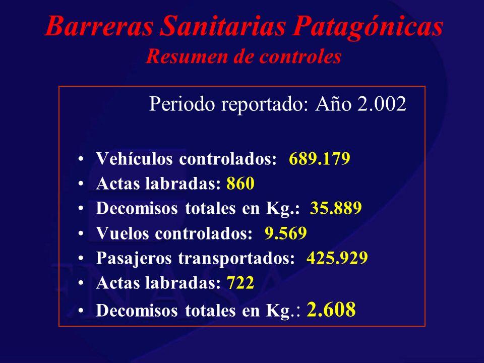 Barreras Sanitarias Patagónicas Resumen de controles Periodo reportado: Año 2.002 Vehículos controlados: 689.179 Actas labradas: 860 Decomisos totales