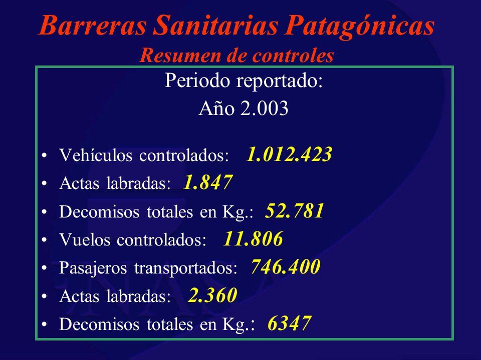 Barreras Sanitarias Patagónicas Resumen de controles Periodo reportado: Año 2.003 Vehículos controlados: 1.012.423 Actas labradas: 1.847 Decomisos tot