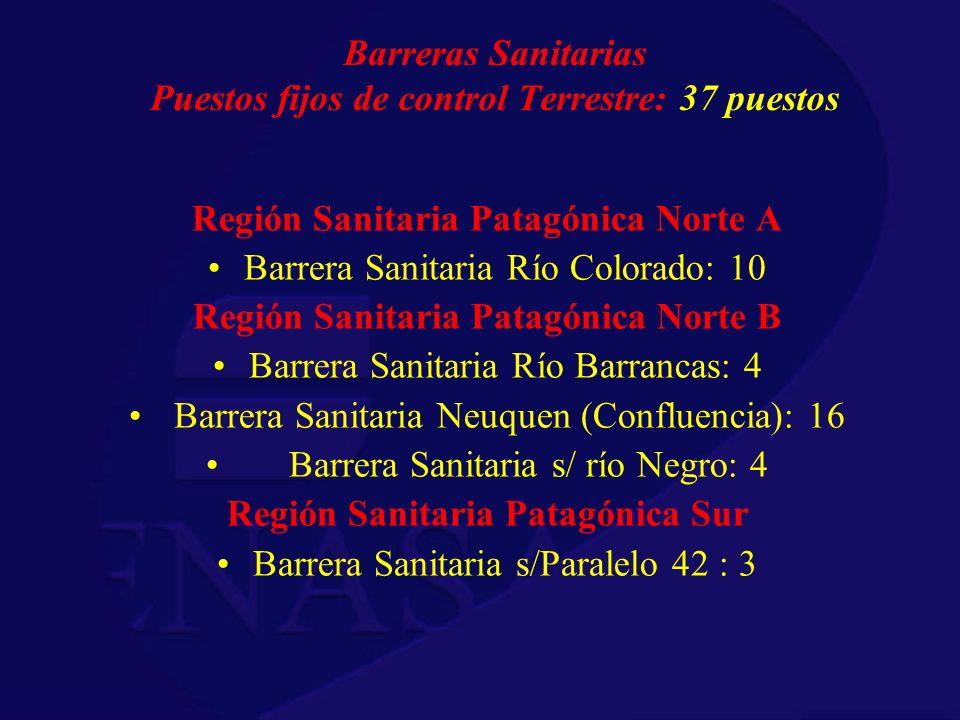 Región Patagónica Norte B DATOS ESTADÍSTICOS Periodo reportado: AÑO 2002 CONTROLES en AEROPUERTOS Vuelos Controlados: 2.407 N° de Pasajeros: 56.790 Actas Labradas: 122 Kgrs.