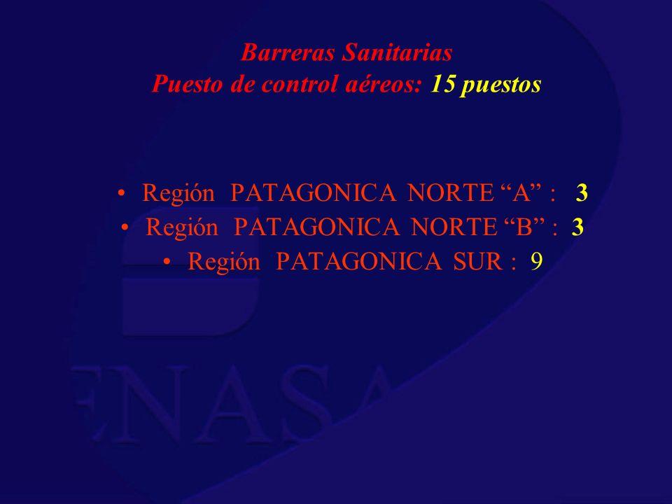 Barreras Sanitarias Puesto de control aéreos: 15 puestos Región PATAGONICA NORTE A : 3 Región PATAGONICA NORTE B : 3 Región PATAGONICA SUR : 9
