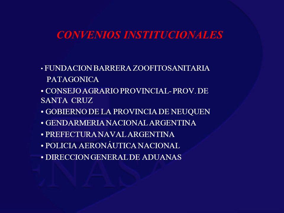 CONVENIOS INSTITUCIONALES FUNDACION BARRERA ZOOFITOSANITARIA PATAGONICA CONSEJO AGRARIO PROVINCIAL- PROV. DE SANTA CRUZ GOBIERNO DE LA PROVINCIA DE NE