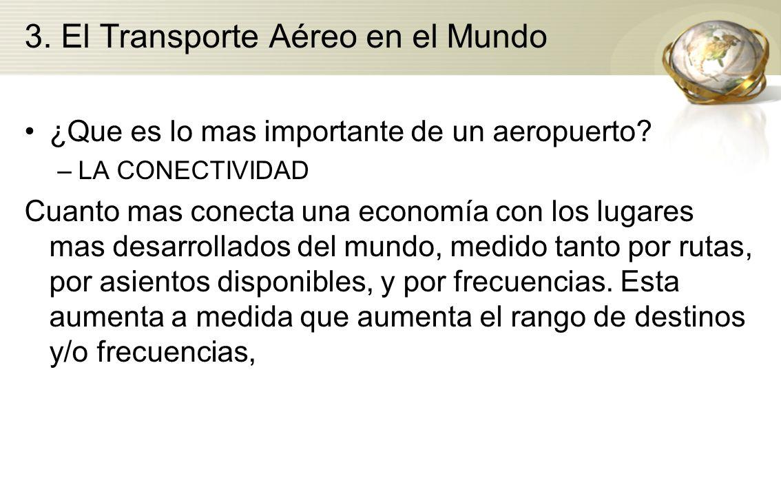 3. El Transporte Aéreo en el Mundo ¿Que es lo mas importante de un aeropuerto? –LA CONECTIVIDAD Cuanto mas conecta una economía con los lugares mas de