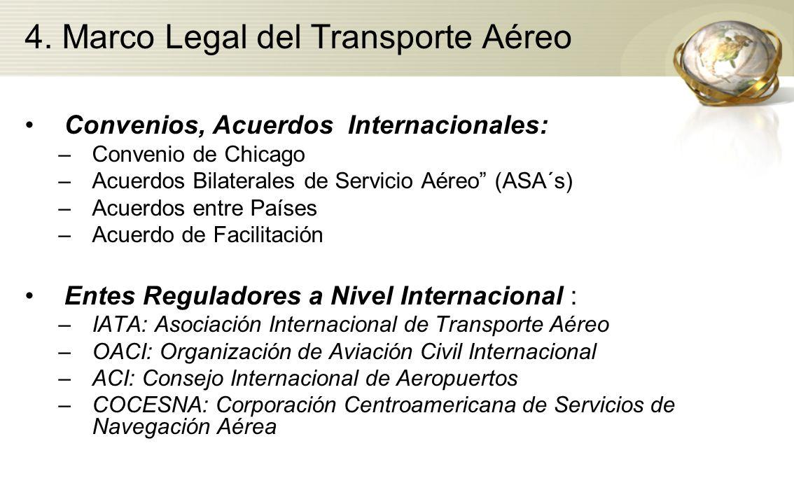 4. Marco Legal del Transporte Aéreo Convenios, Acuerdos Internacionales: –Convenio de Chicago –Acuerdos Bilaterales de Servicio Aéreo (ASA´s) –Acuerdo