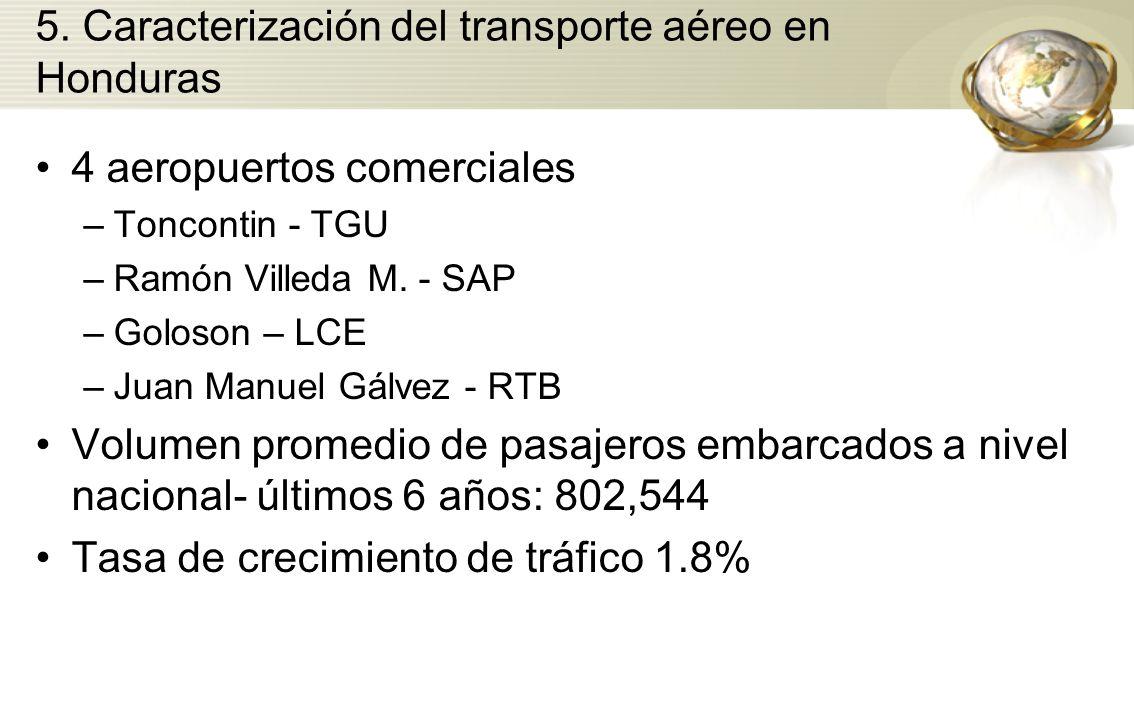 5. Caracterización del transporte aéreo en Honduras 4 aeropuertos comerciales –Toncontin - TGU –Ramón Villeda M. - SAP –Goloson – LCE –Juan Manuel Gál