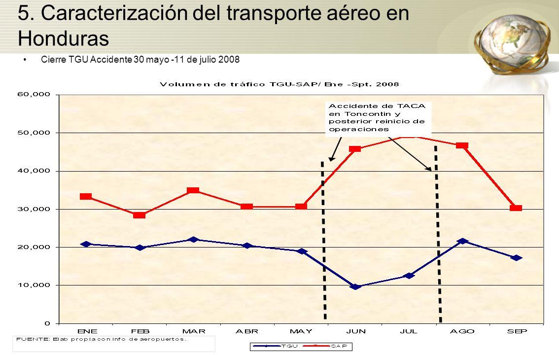 5. Caracterización del transporte aéreo en Honduras Cierre TGU Accidente 30 mayo -11 de julio 2008