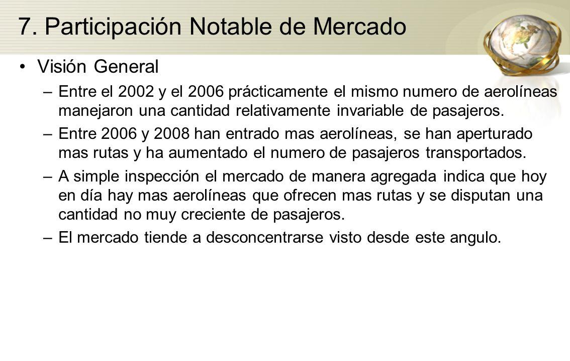 7. Participación Notable de Mercado Visión General –Entre el 2002 y el 2006 prácticamente el mismo numero de aerolíneas manejaron una cantidad relativ