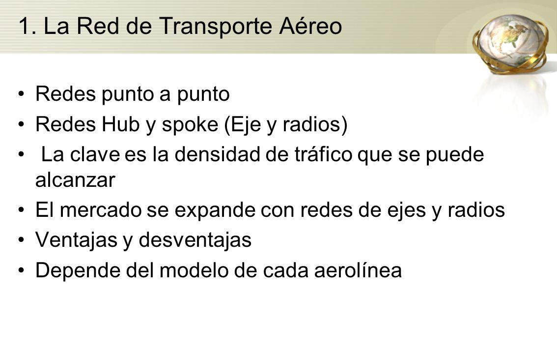 1. La Red de Transporte Aéreo Redes punto a punto Redes Hub y spoke (Eje y radios) La clave es la densidad de tráfico que se puede alcanzar El mercado