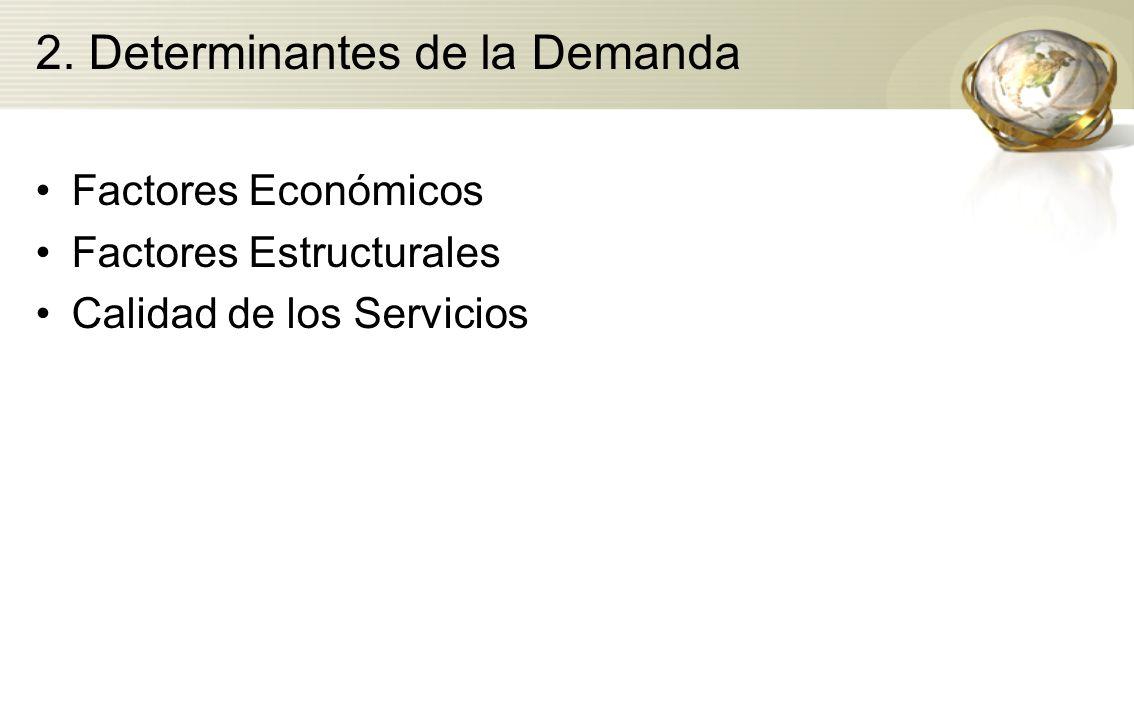 2. Determinantes de la Demanda Factores Económicos Factores Estructurales Calidad de los Servicios