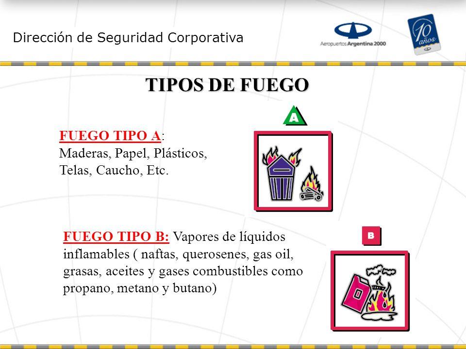 Dirección de Seguridad Corporativa TIPOS DE FUEGO FUEGO TIPO A: Maderas, Papel, Plásticos, Telas, Caucho, Etc.