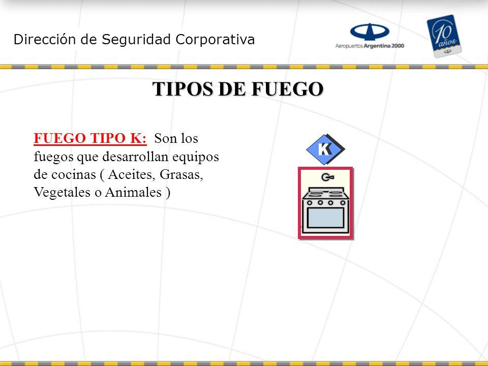 Dirección de Seguridad Corporativa TIPOS DE FUEGO FUEGO TIPO K: Son los fuegos que desarrollan equipos de cocinas ( Aceites, Grasas, Vegetales o Animales )