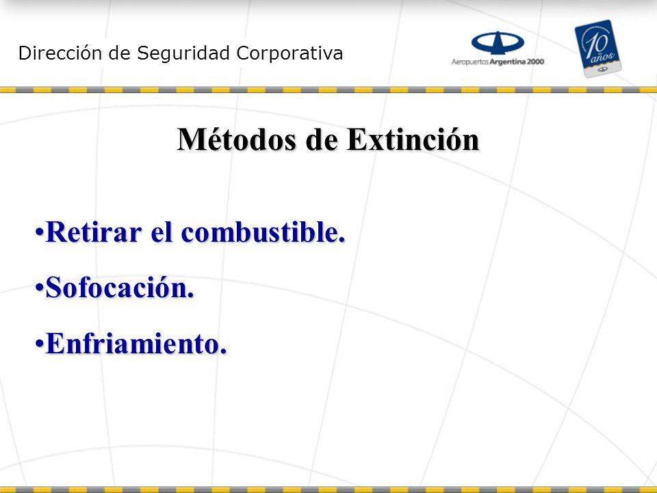 Dirección de Seguridad Corporativa Métodos de Extinción Retirar el combustible.Retirar el combustible.