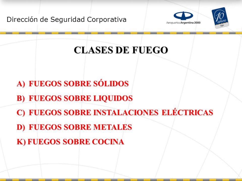 Dirección de Seguridad Corporativa CLASES DE FUEGO A)FUEGOS SOBRE SÓLIDOS B)FUEGOS SOBRE LIQUIDOS C)FUEGOS SOBRE INSTALACIONES ELÉCTRICAS D)FUEGOS SOBRE METALES K) FUEGOS SOBRE COCINA