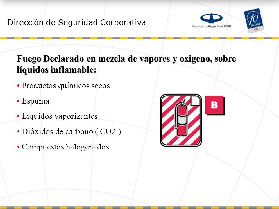 Dirección de Seguridad Corporativa Fuego Declarado en mezcla de vapores y oxigeno, sobre líquidos inflamable: Productos químicos secos Espuma Líquidos vaporizantes Dióxidos de carbono ( CO2 ) Compuestos halogenados
