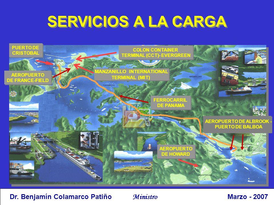 MANZANILLO INTERNATIONAL TERMINAL (MIT) MANZANILLO INTERNATIONAL TERMINAL (MIT) AEROPUERTO DE ALBROOK - PUERTO DE BALBOA SERVICIOS A LA CARGA AEROPUERTO DE HOWARD AEROPUERTO DE HOWARD COLON CONTAINER TERMINAL (CCT)- EVERGREEN COLON CONTAINER TERMINAL (CCT)- EVERGREEN PUERTO DE CRISTOBAL PUERTO DE CRISTOBAL AEROPUERTO DE FRANCE-FIELD AEROPUERTO DE FRANCE-FIELD FERROCARRIL DE PANAMA FERROCARRIL DE PANAMA Dr.