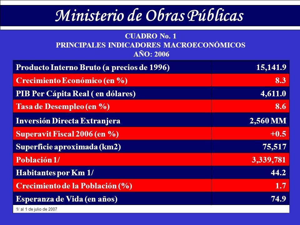 PANAMÁ PAIS DE OPORTUNIDADES Ministerio de Obras Públicas Dr.