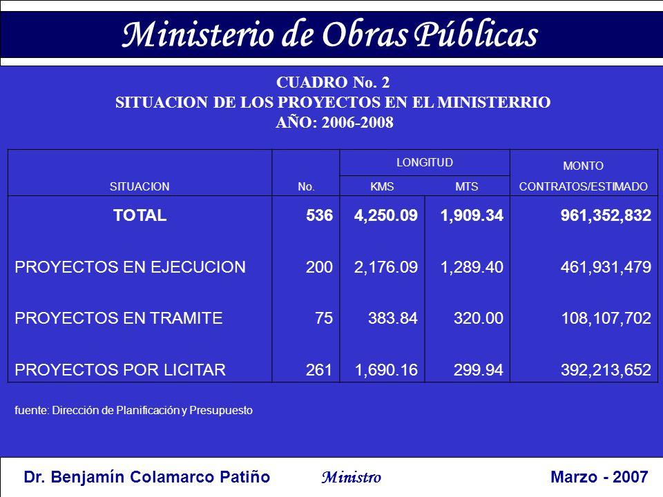 Ministerio de Obras Públicas CUADRO No.