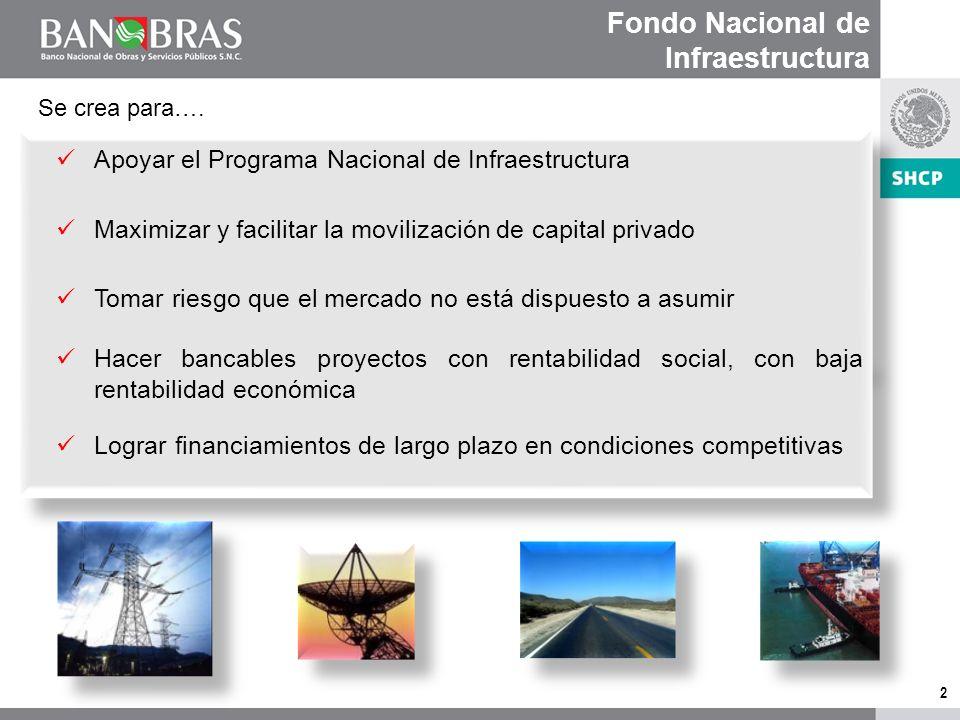 13 Febrero 2009 Fondo Nacional de Infraestructura