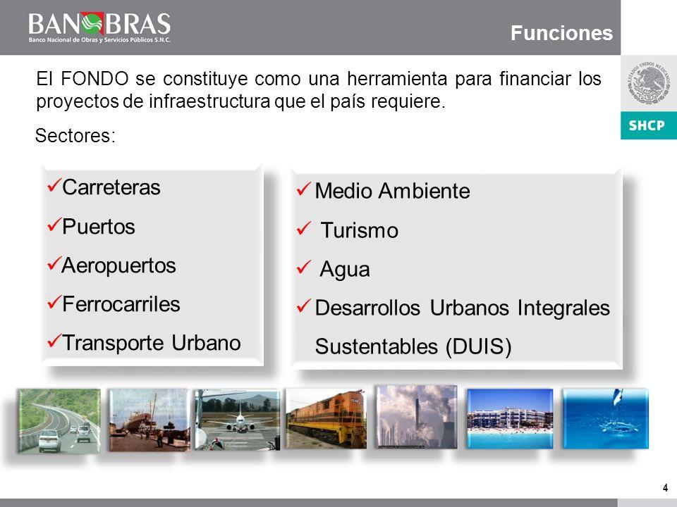4 Funciones Sectores: Carreteras Puertos Aeropuertos Ferrocarriles Transporte Urbano Carreteras Puertos Aeropuertos Ferrocarriles Transporte Urbano El FONDO se constituye como una herramienta para financiar los proyectos de infraestructura que el país requiere.